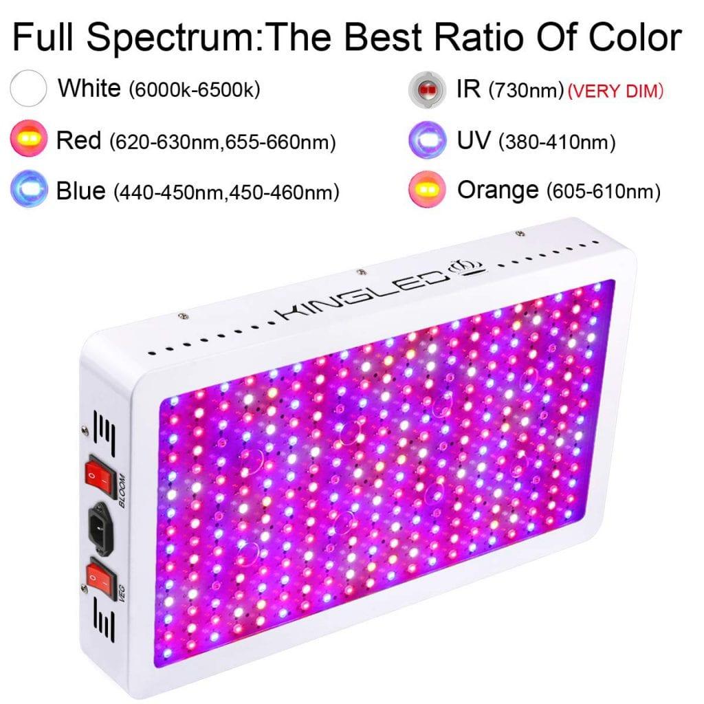 King Plus 3000W LED Grow Light full spectrum