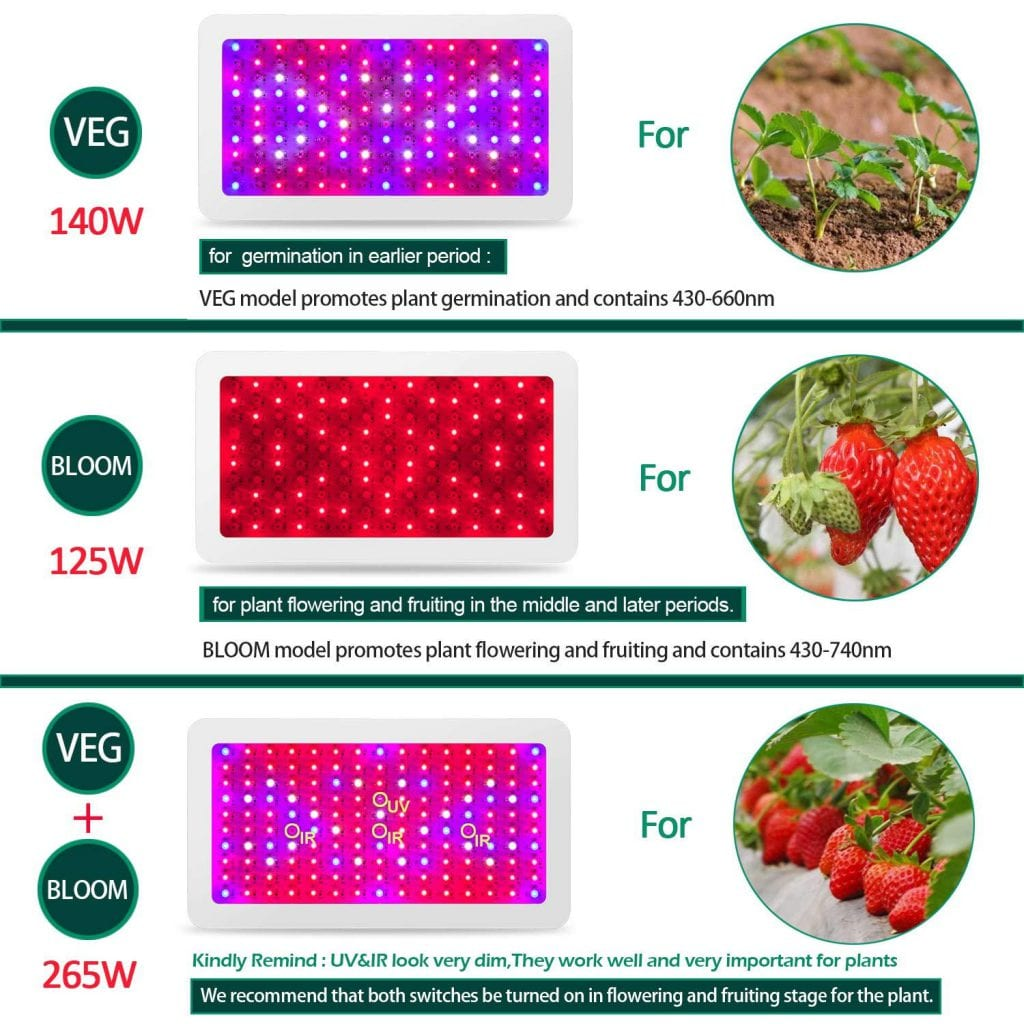 Yehsence 1500w LED grow light review: Various Switch Options
