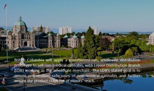 british columbia cannabis market