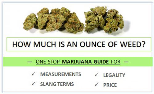 how much is an ounce of weed